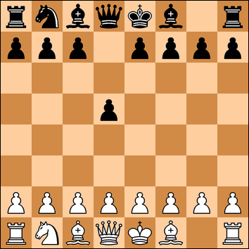 Chess diagram